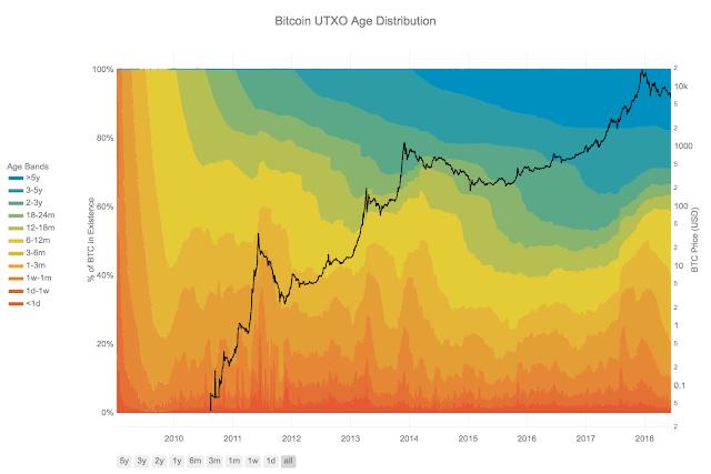 bitcoin-77