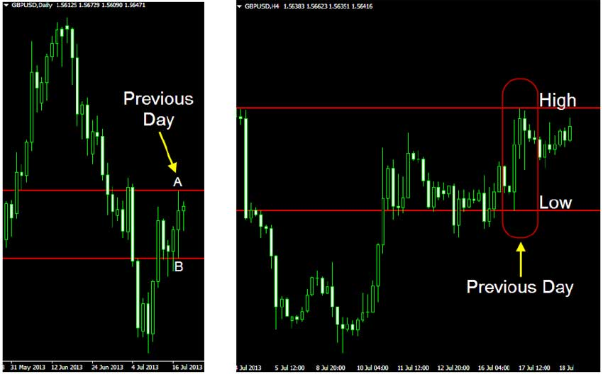 Forex master traders