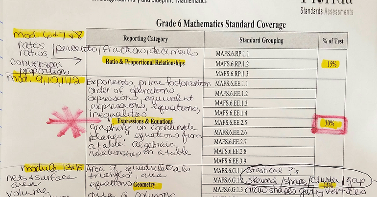 What's on 6th GRADE Math FSA? | Mrs. Himmel's Class
