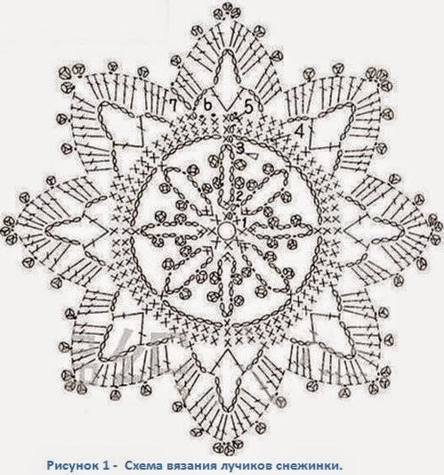 Estrella simpática de Navidad | Crochet y Dos agujas - Patrones de ...