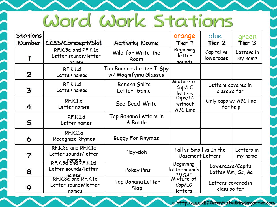 Differentiated word work and a freebie kinder daily 5 book for Lesson plan template for differentiated instruction