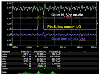 This screen capture shows the idle-state conditions