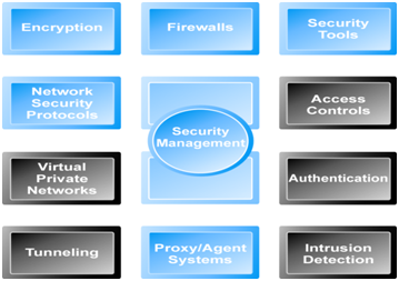 SECURITY THREATS TO E-COMMERCE EPUB DOWNLOAD