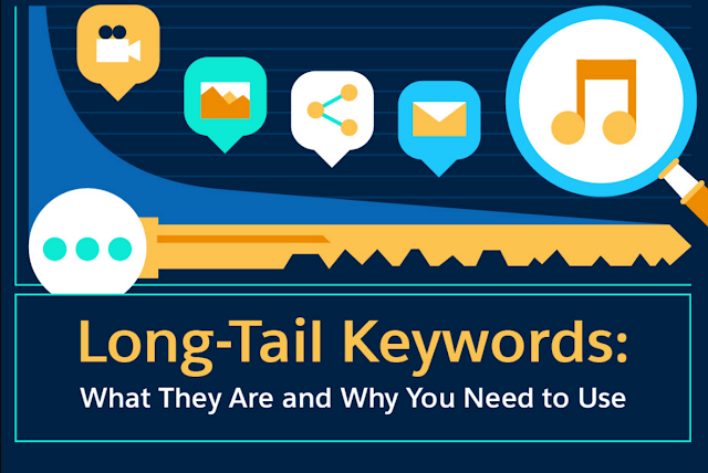 Long-Tail Keywords: What They Are and Why You Need to Use Them (search engine optimization tips)