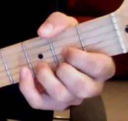 posisi kord D pada gitar
