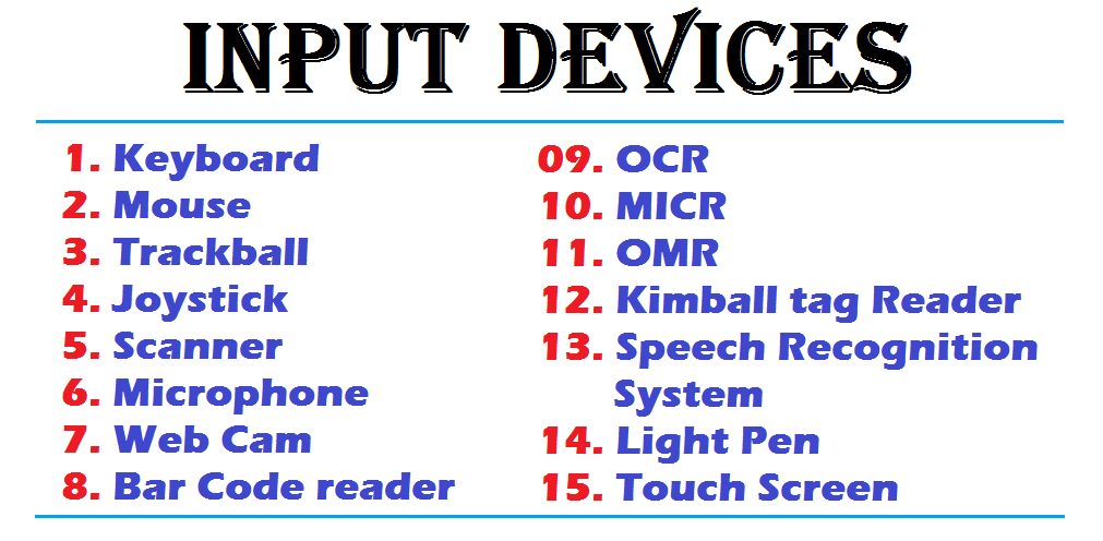 Input Devices: What is the Input Device in Computer