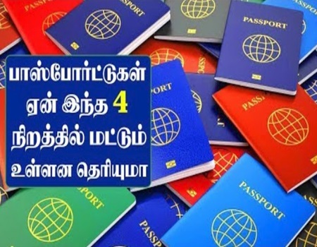 About International Passports and Truths behind their Color Scheme