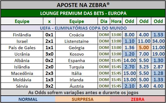 LOTECA 722 - GRADE BETS EUROPA - ECM 06