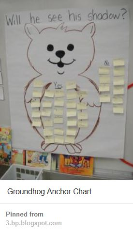 Groundhog Prediction Anchor Chart