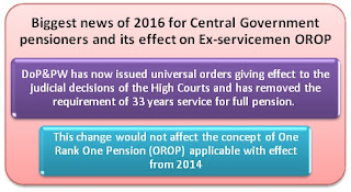 biggest+news+for+pensioners