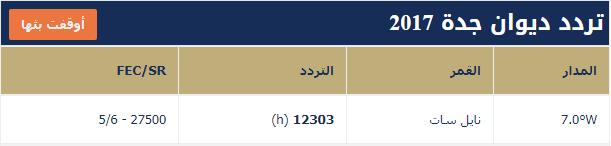 تردد قناة ديوان جدة D1 Jeddah