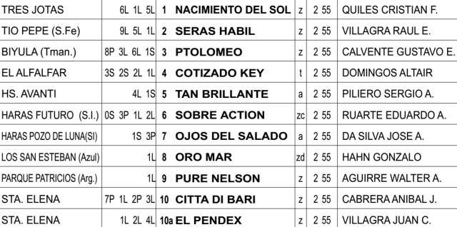 Clásico Pedro Goenaga La Plata