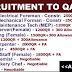 GULF JOBS - RECRUITMENT TO QATAR