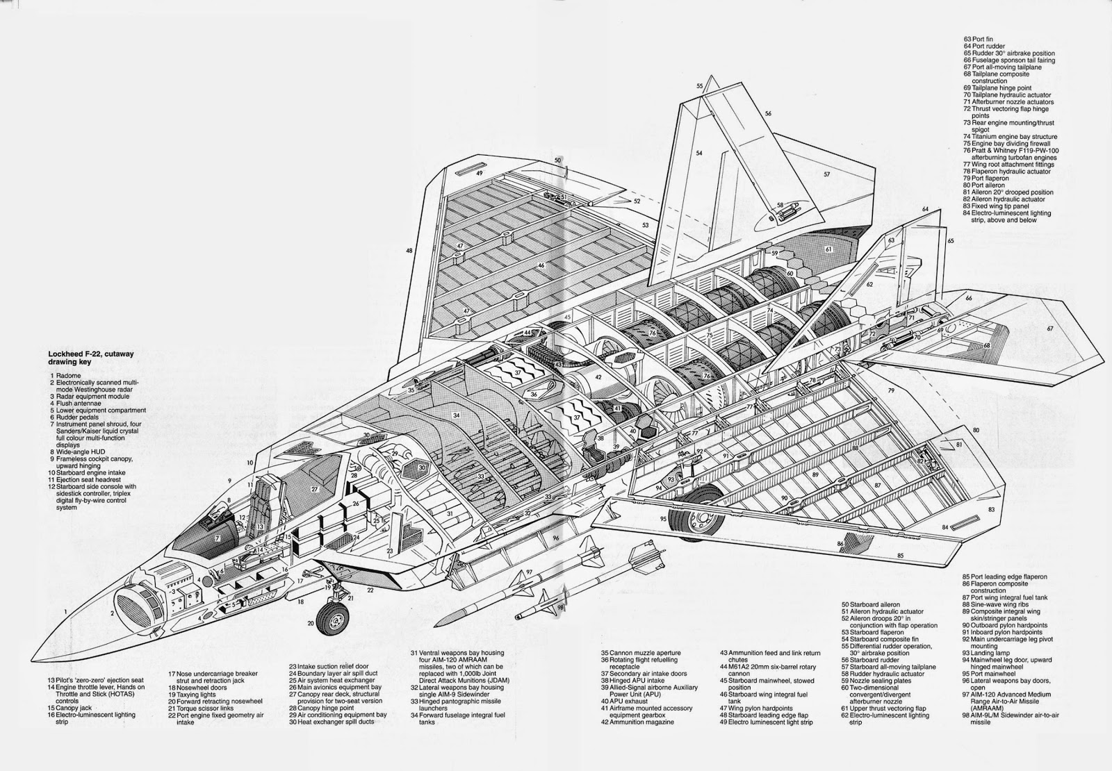 F 22 Raptor Diagram Pictures To Pin Pinsdaddy