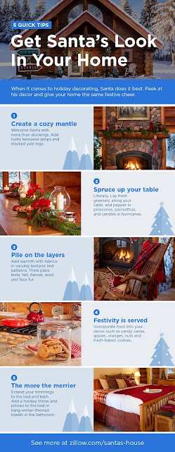 Zillow Get Santa's loo infographic