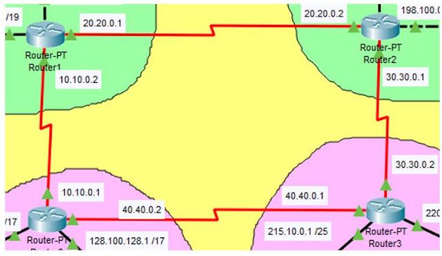 Seluruh Port Serial Router Menggunakan IP Kelas A
