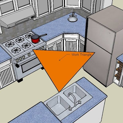 kitchen design triangle working the copper coconut 11 room staging tips 469