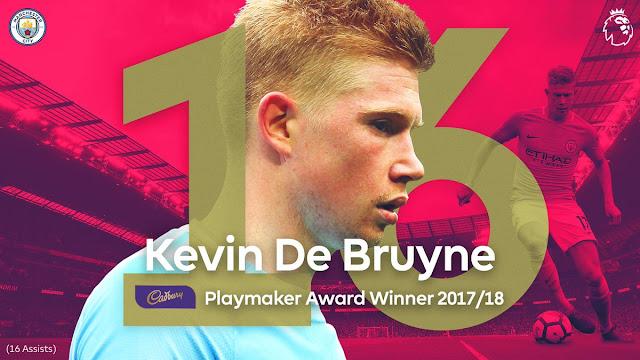 Kevin de Bruyne dinobatkan sebagai peraih Playmaker Award