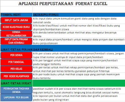 Aplikasi Perpustakaan Sekolah Gratis, Aplikasi Perpustakaan Excel