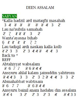 Not Angka Pianika Lagu Deen Assalam - Nissa Sabyan