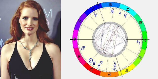 Wiki Jessica Chastain birth chart horoscope and personality traits