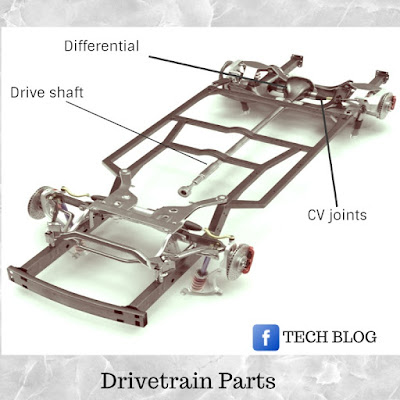 Drivetrain - Front Wheel Drive vs Rear Wheel Drive (FWD vs RWD)