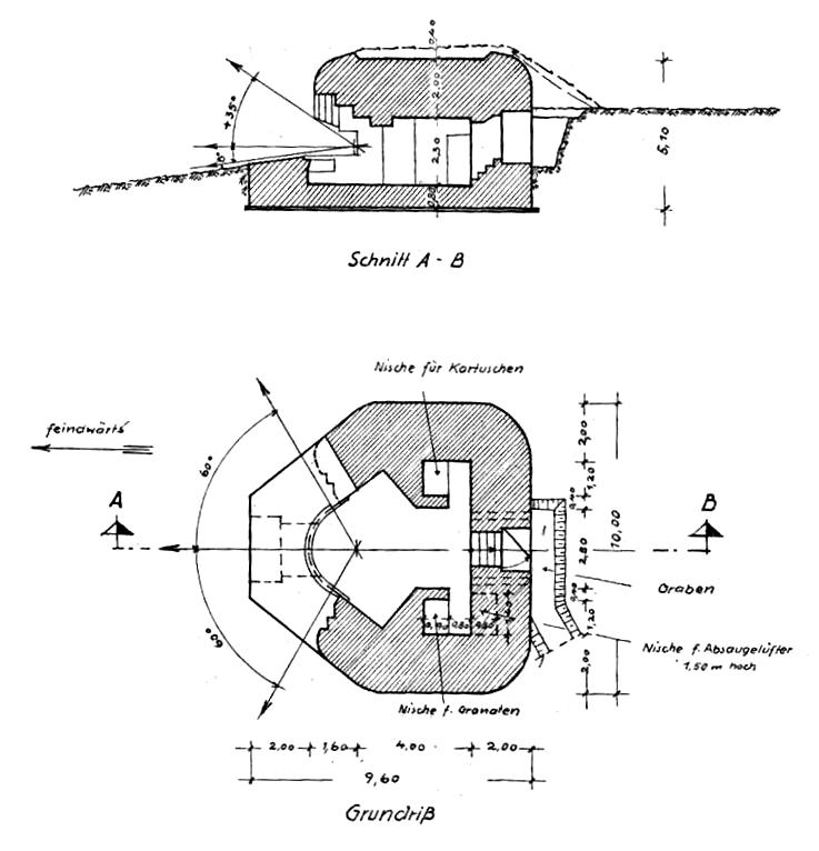 marine küsten batterie zanddijk