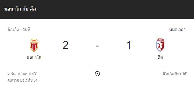 แทงบอลออนไลน์ ไฮไลท์ เหตุการณ์การแข่งขัน โมนาโก vs ลีล