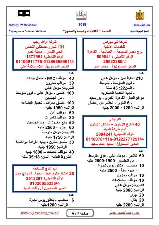 القوى العاملة تعلن 2240 فرصة 37749340_21351672500