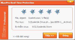 SysAnti.exe virüsü