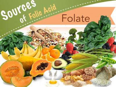 Makanan yang Mengandung Sumber Asam Folat