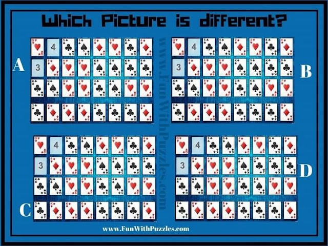 Odd One Out Picture Puzzle in which your challenge to find different picture among given four puzzle pictures
