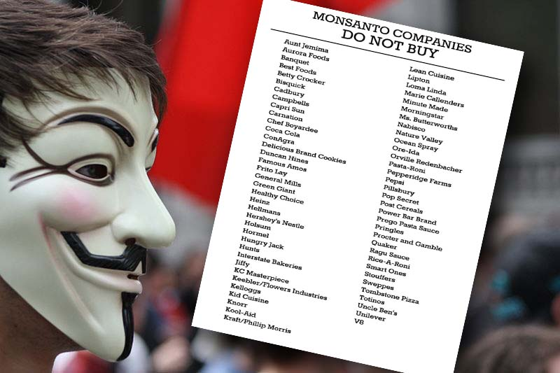 Printable List Of Monsanto Owned Food Producers