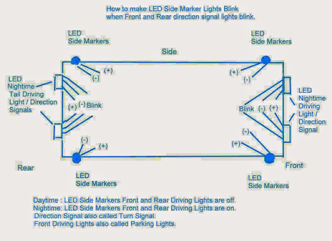 Led Trailer Lights Wiring Diagram Australia New Era Relay For Spotlights Turn Signal Side Marker Throttle