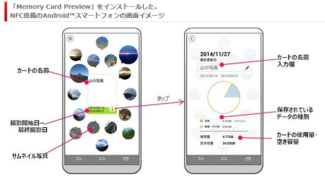 Toshiba推出內建NFC功能SDHC記憶卡,手機可隔空讀取記憶卡資訊|數位時代
