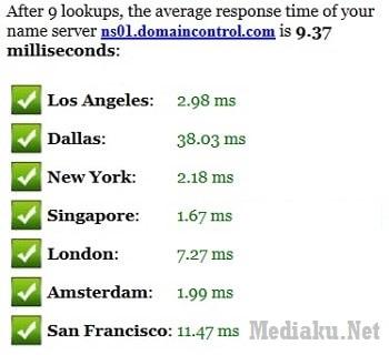 DNS GoDaddy Speed