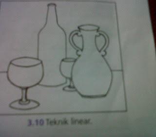 Gambar 2 Dimensi