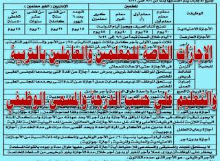 الاجازات الخاصة للمعلمين, اجازه خاصه للمعلم ، الاجازات الخاصة باعضاء هيئة التدريس , الاجازات الخاصة بالمعلمين فى مصر, الاجازات الخاصة بالمعلم المساعد, الاجازات الخاصة بقانون الخدمة المدنية الجديد, الاجازات الخاصة للمعلمين