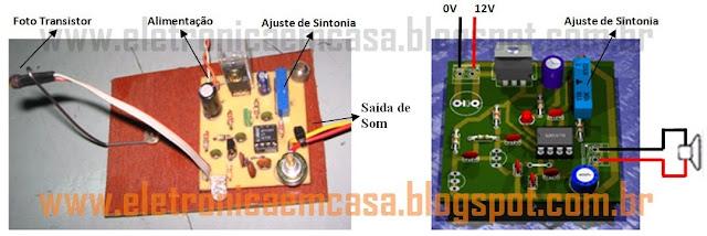 Transmissor de áudio