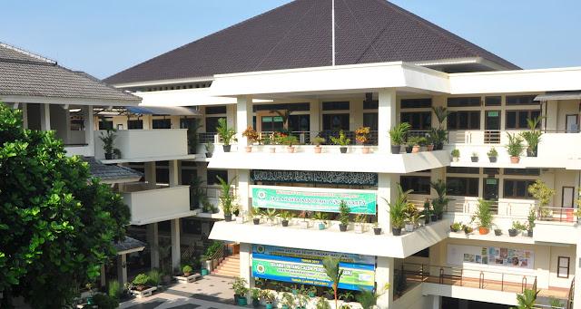 Daftar SMA Muhammadiyah di Yogyakarta Terpopuler