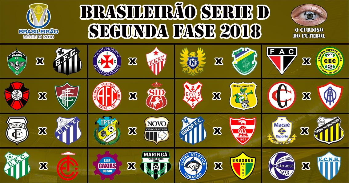 Cbf Divulga Tabela Detalhada Da Segunda Fase Da Serie D O Curioso Do Futebol