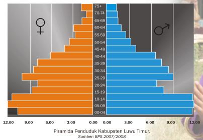 Makalah Tentang Web Contoh Makalah >> Kumpulan Contoh Makalah Terlengkap Makalah Biologi Konsep Dasar Demografi Indo Tugas