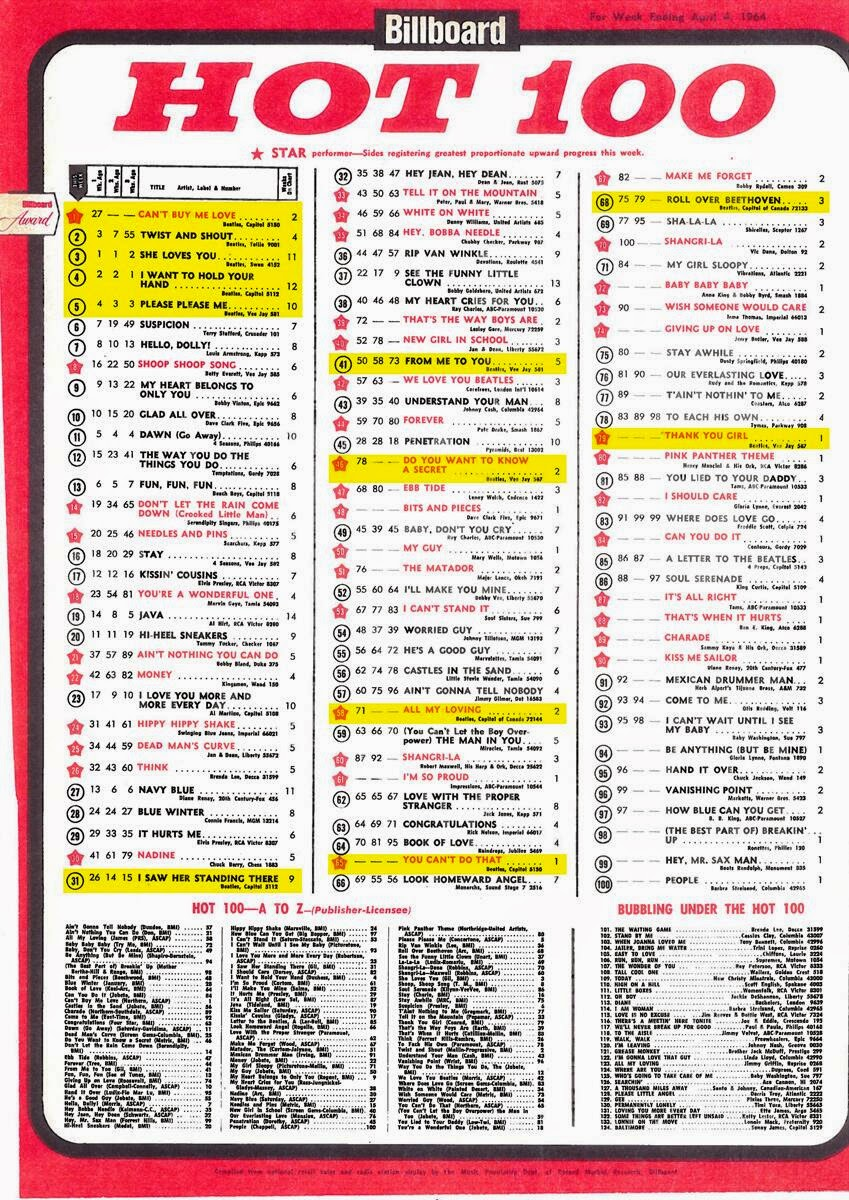 billboard hot 100 top 50 songs of 2009