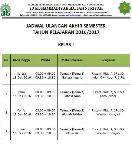 Ulangan Akhir Semester (UAS) 1 TP. 2016/2017