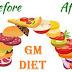 Veg Diet Plan To Reduce Belly Fat