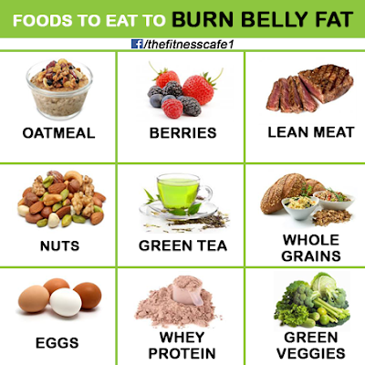 Food-For-Burning-Belly-Fat