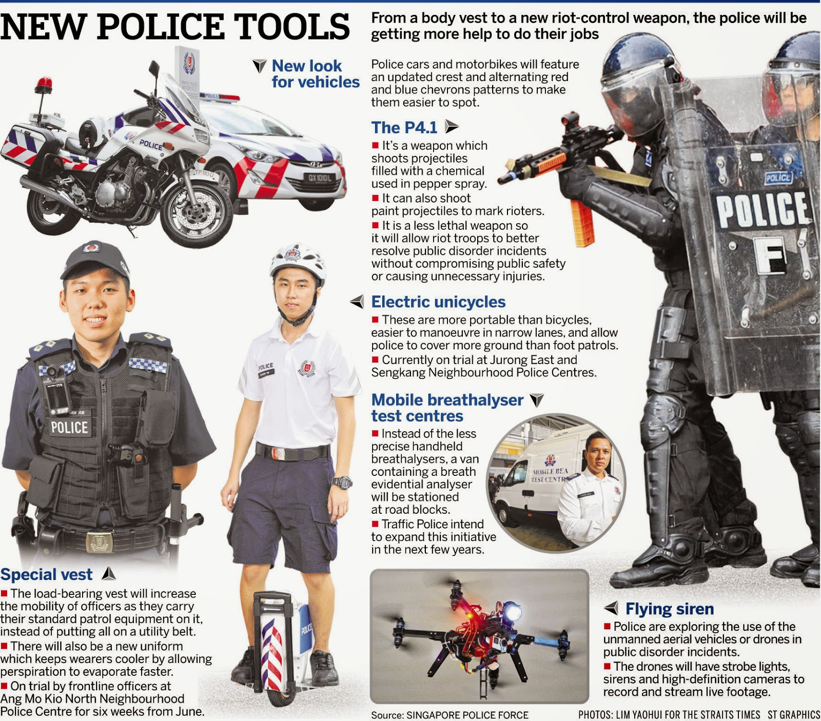 If Only Singaporeans Stopped to Think: New police gadgets, uniform