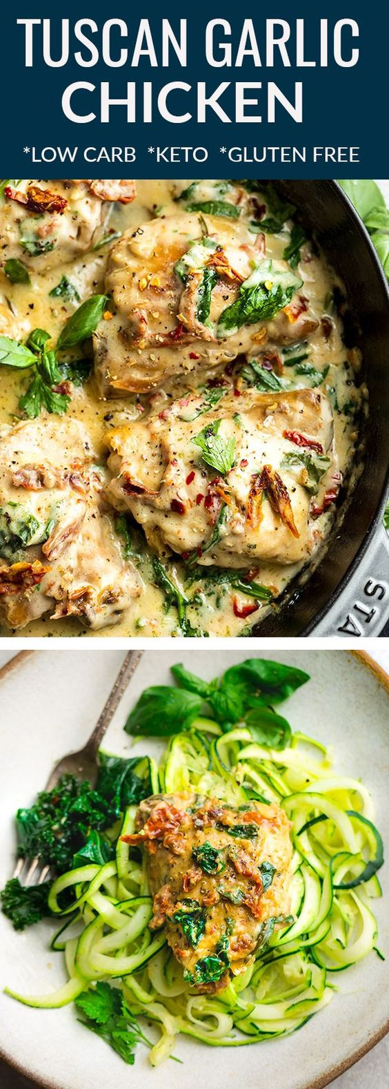 Keto Tuscan Garlic Chicken