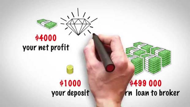 Making Money Online With a Forex Trading System