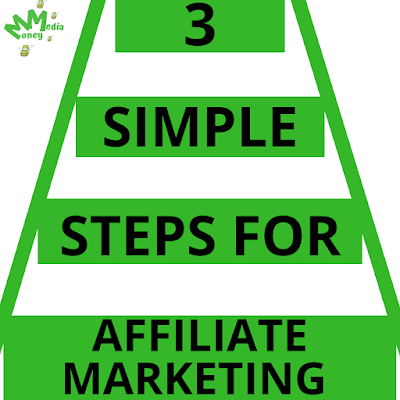 3 simple steps to make money with affiliate marketing and generate passive income 2018